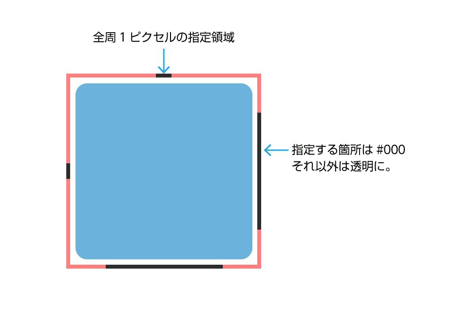 9patch-area