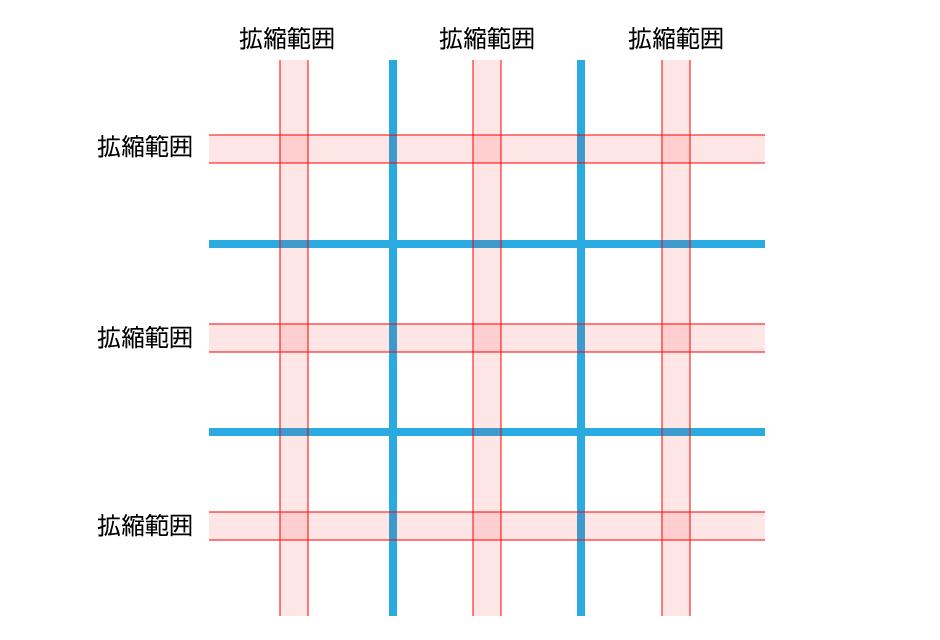 9patch-grid