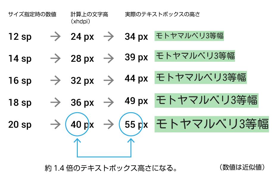 text-box-size